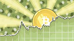 比特币对冲基金:解决扩容问题可以让价格翻番