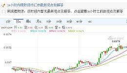 今日韩币最新价格_韩币对港元汇率_2017.12.10韩币对港元汇率走势图