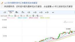 今日韩币最新价格_韩币对人民币汇率_2017.12.10韩币对人民币汇率走势图