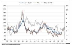 """法国兴业:美元或在特朗普""""百日新政""""中上涨5-10%"""
