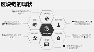 """区块链+文娱产业,""""星链未来Starchainfuture""""创造全新的娱乐生态圈"""
