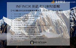 INFINOX英诺:会议纪要释放加息预期 美元指数结束十连阴