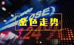 【金色外汇走势】2月14日 欧元、英镑、澳元、纽元及日元技术分析