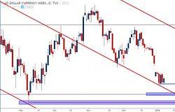 肖子坤:周评美国非农不及预期,美元继续维持三角形整理