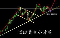 尤舒昆:国际黄金涨势缩缓,多头稍作休整后市将再创佳绩!