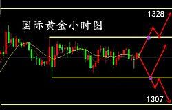 尤舒昆:1320关口得而复失,美指多头开始发力金价走势不容乐观