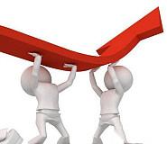 6大货币对阻力位、支撑位参考