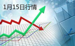 美韩利空频出 比特币价格持续低位徘徊 | 分析师说