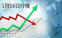 比特币等虚拟货币全线下跌 区块链概念股不跌反涨 | 分析师说