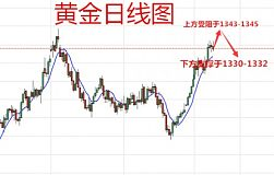 鼎金之鑫1.17晚间黄金原油宽幅震荡依然沿用区间操作策略