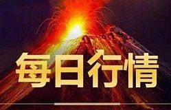 邓若熙:1.18实时黄金分析操作建议,展开技术调整