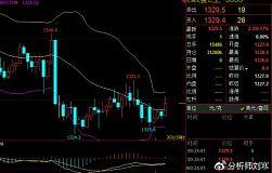 分析师刘寒:1.19美政府停罢会让黄金涨吗?今日黄金怎么操作?