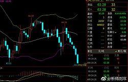 分析师刘寒:1.19原油操作思路及策略布局分析