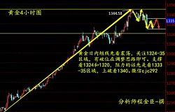 程金臣:1.19避险浮现推升金价,现货黄金日内策略分析