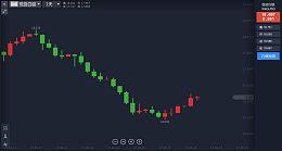 白银价格上涨行情持续六天 投资者增持白银依旧有利可图