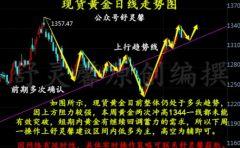舒灵馨:1.21现货黄金、伦敦金、万豪/长江金业下周解析
