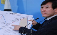 韩国反对党控诉政府提前泄露数字货币禁令 导致记者和官员操纵市场