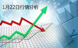 比特币价格恢复至周末上涨前 USDT冷淡影响投资热情 | 分析师说