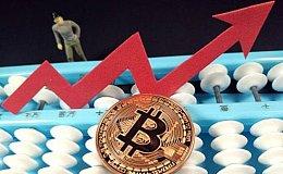 CFTC报告称比特币市场看涨情绪占优 多数交易员预测比特币价格将回升