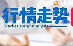 """邓若熙:1.31全球股债市场暴跌,黄金市场有望迎来""""火箭式""""飙升!"""