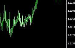 2018.01.31黄金欧元兑美元原油分析