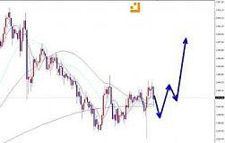 陈煦:黄金继续看涨,中长线多单已布局