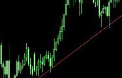 2018.02.02 黄金 欧元兑美元 原油分析