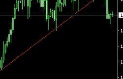 2018.02.06黄金 欧元兑美元 原油分析