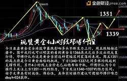 邓博仟:全球股市暴跌助黄金飞扬,2.6现货黄金伦敦金晚间操作建议