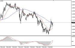 ICM Capital英国艾森:美股暴跌,美元随之下滑
