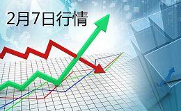 比特币价格重新站上7000美元 数字货币市场回暖| 分析师说