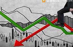 比预想地快!股市过进入高波动期,汇市还能淡定几何?