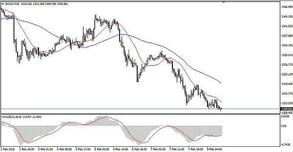 ICM Capital英国艾森:美元指数重新回90.0之上