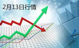 市场震荡明显 比特币价格短暂触及9000美元后迅速回落| 分析师说