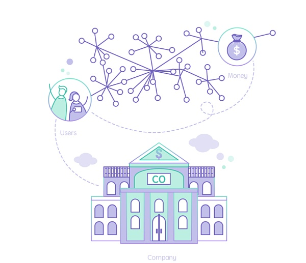 般若ProChain:建设一个透明的数字广告数据生态平台