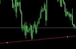 2018.02.22黄金 欧元兑美元 原油分析