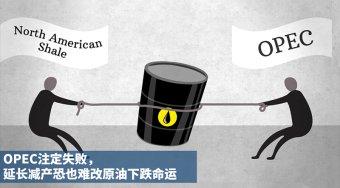 OPEC延长减产恐难改变原油下跌命运 油价未来走势究竟如何