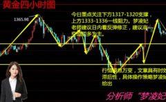 梦凌妃:2.23现货黄金、原油行情分析及操作策略