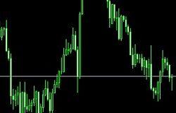 2018.02.23黄金 欧元兑美元 原油分析
