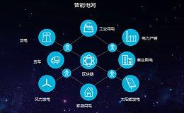 能链PowerLinks 能源区块链如何改变未来