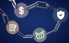 《区块链参考架构》文字汇总版(七):区块链活动