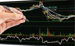 分析师预测比特币价格下半年走势趋于回落  明年或会升至4480美元新高