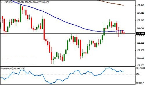 陈煦:欧元/美元最新走势分析,日内继续建议高空为主