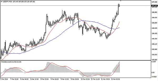 ICM Capital英国艾森:市场正等待美国通胀数据