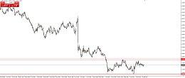 辣评:2月22日英镑兑美元交易价格区间分析