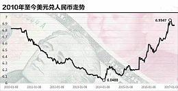 澳新银行经济学家Richard Yetsenga:十年一次的金融危机 就算爆发也不是中国