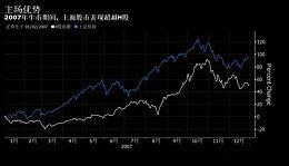 2017香港股市牛气冲天 难掩摩根士丹利对A股的青睐