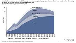 高盛支招OPCE:若要提高油价,得学习美联储...