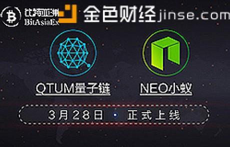 比特亚洲于2018年03月28日开放QTUM/CNY和NEO/CNY交易对