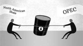 OPEC原油和WTI原油这些原油分别是什么